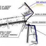 particolare costruttivo chiodo e reti