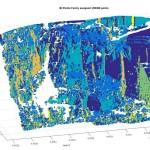 Rilievo discontinuità su nuvola punti - individuazione cromatica delle famiglie su nuvola di punti